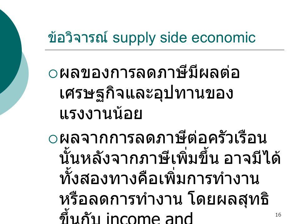 16 ข้อวิจารณ์ supply side economic  ผลของการลดภาษีมีผลต่อ เศรษฐกิจและอุปทานของ แรงงานน้อย  ผลจากการลดภาษีต่อครัวเรือน นั้นหลังจากภาษีเพิ่มขึ้น อาจมี