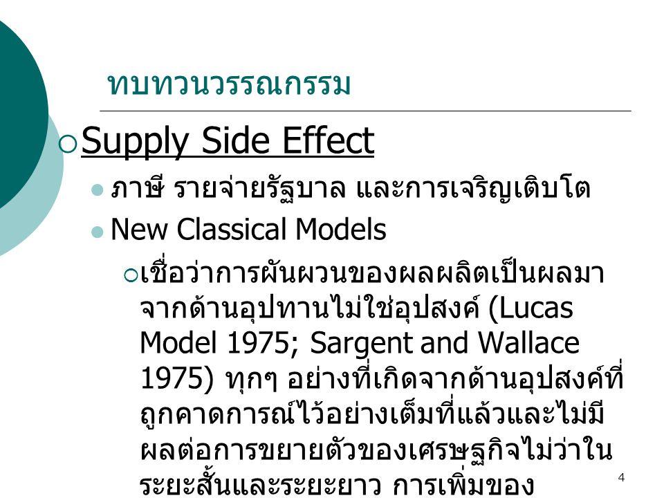 4  Supply Side Effect  ภาษี รายจ่ายรัฐบาล และการเจริญเติบโต  New Classical Models  เชื่อว่าการผันผวนของผลผลิตเป็นผลมา จากด้านอุปทานไม่ใช่อุปสงค์ (