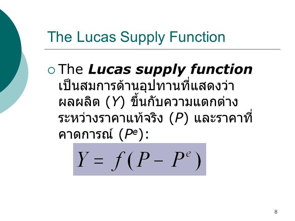 8 The Lucas Supply Function  The Lucas supply function เป็นสมการด้านอุปทานที่แสดงว่า ผลผลิต (Y) ขึ้นกับความแตกต่าง ระหว่างราคาแท้จริง (P) และราคาที่