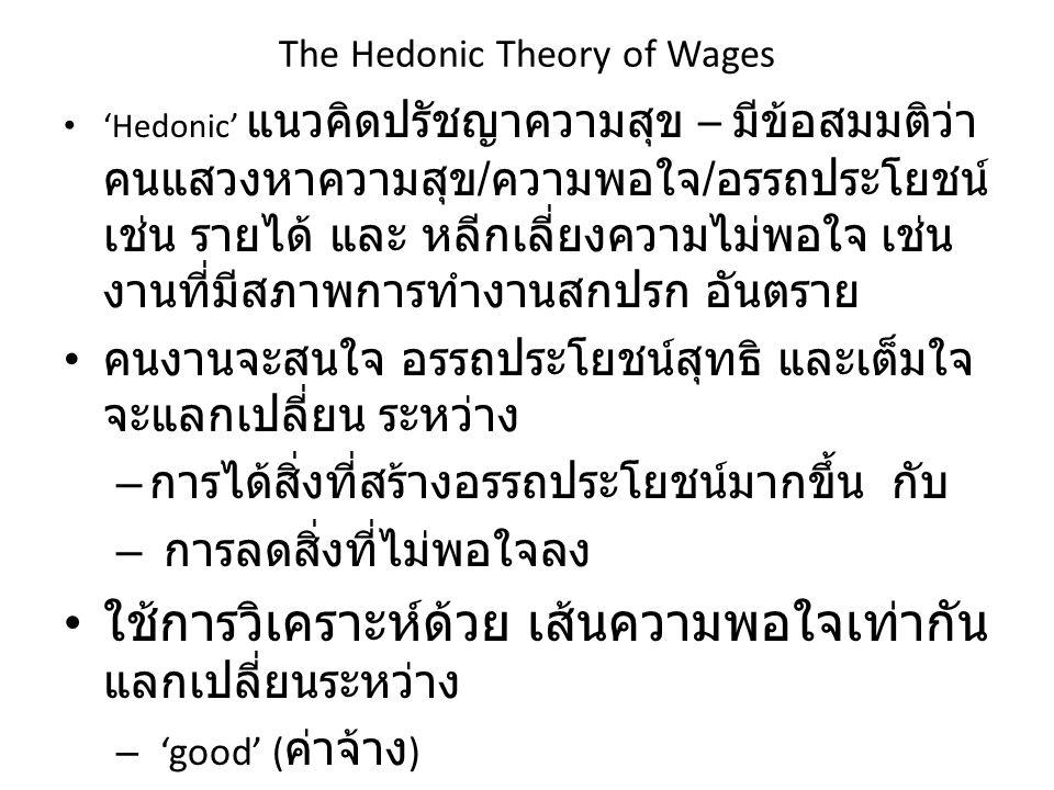 The Hedonic Theory of Wages • 'Hedonic' แนวคิดปรัชญาความสุข – มีข้อสมมติว่า คนแสวงหาความสุข / ความพอใจ / อรรถประโยชน์ เช่น รายได้ และ หลีกเลี่ยงความไม