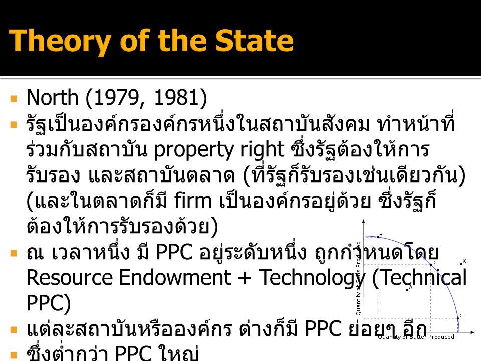  North (1979, 1981)  รัฐเป็นองค์กรองค์กรหนึ่งในสถาบันสังคม ทำหน้าที่ ร่วมกับสถาบัน property right ซึ่งรัฐต้องให้การ รับรอง และสถาบันตลาด ( ที่รัฐก็รับรองเช่นเดียวกัน ) ( และในตลาดก็มี firm เป็นองค์กรอยู่ด้วย ซึ่งรัฐก็ ต้องให้การรับรองด้วย )  ณ เวลาหนึ่ง มี PPC อยู่ระดับหนึ่ง ถูกกำหนดโดย Resource Endowment + Technology (Technical PPC)  แต่ละสถาบันหรือองค์กร ต่างก็มี PPC ย่อยๆ อีก  ซึ่งต่ำกว่า PPC ใหญ่  รัฐจะทำหน้าที่ coordinate ส่วนต่างๆ ( สถาบัน / องค์กร ) ให้ทำงานร่วมกันของส่วนต่างๆ หรือสถาบันและองค์กร ต่างๆ