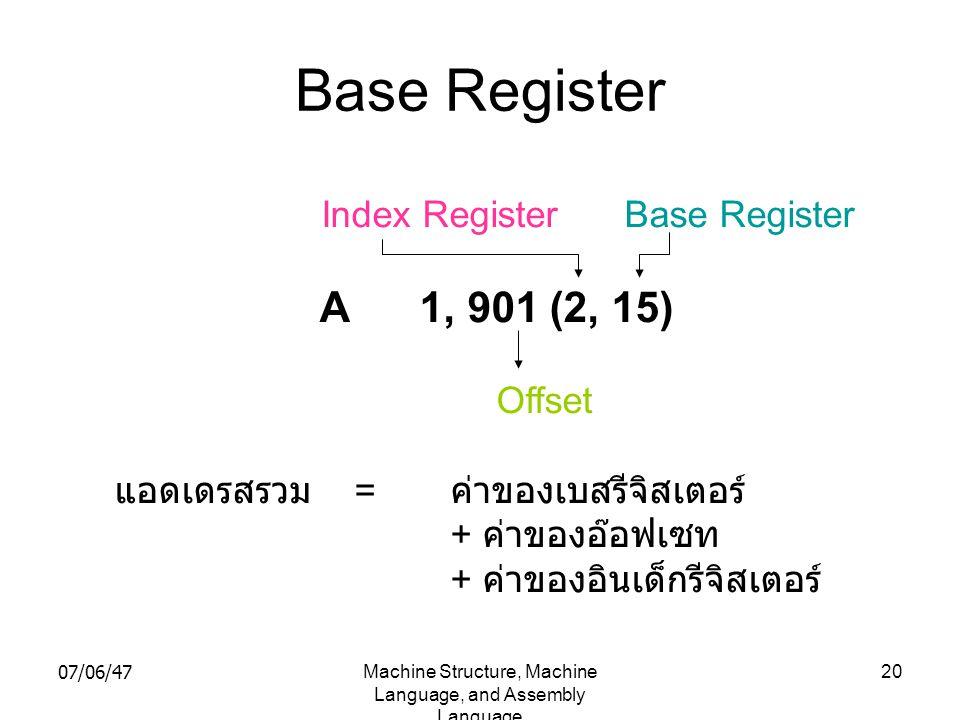 07/06/47Machine Structure, Machine Language, and Assembly Language 20 Base Register Index Register Base Register A 1, 901 (2, 15) Offset แอดเดรสรวม =