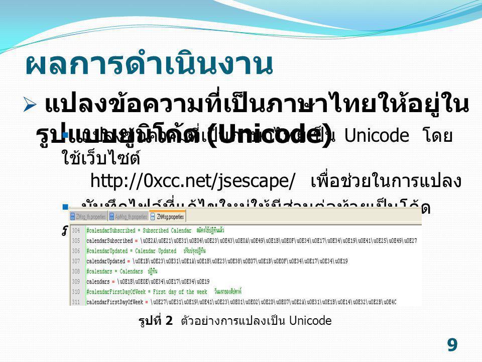 ผลการดำเนินงาน 9  แปลงข้อความที่เป็นภาษาไทยให้อยู่ใน รูปแบบยูนิโค้ด (Unicode)  แปลงข้อความที่เป็นภาษาไทยเป็น Unicode โดย ใช้เว็บไซต์ http://0xcc.net