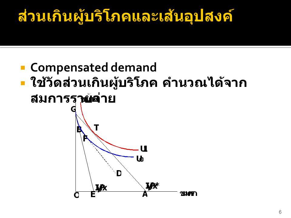  Compensated demand  ใช้วัดส่วนเกินผู้บริโภค คำนวณได้จาก สมการรายจ่าย 6