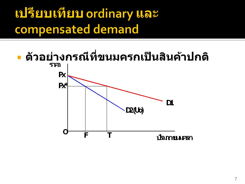  ตัวอย่างกรณีที่ขนมครกเป็นสินค้าปกติ 7
