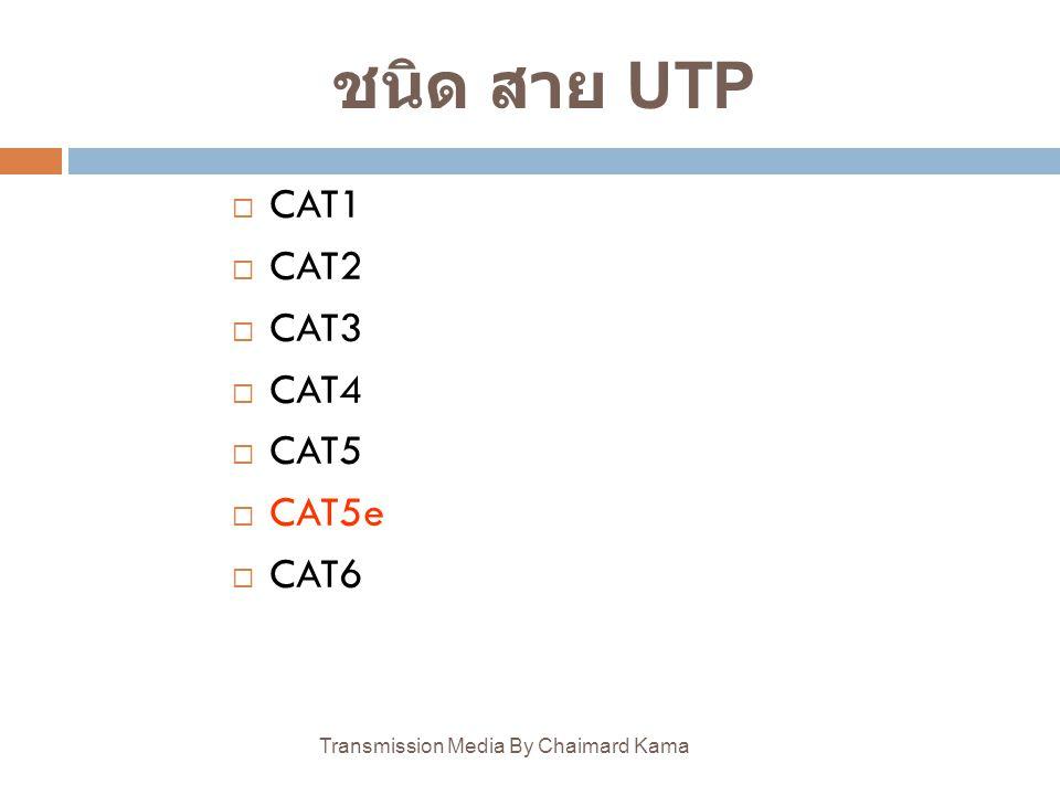 ชนิด สาย UTP Transmission Media By Chaimard Kama  CAT1  CAT2  CAT3  CAT4  CAT5  CAT5e  CAT6