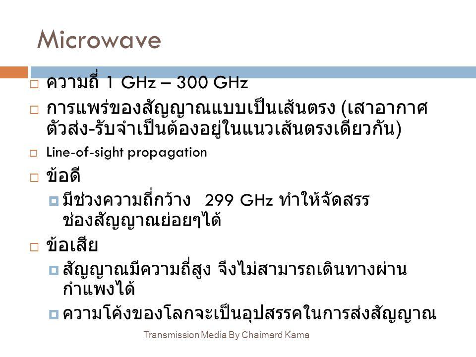 Microwave Transmission Media By Chaimard Kama  ความถี่ 1 GHz – 300 GHz  การแพร่ของสัญญาณแบบเป็นเส้นตรง ( เสาอากาศตัวส่ง - รับจำเป็นต้องอยู่ในแนวเส้น