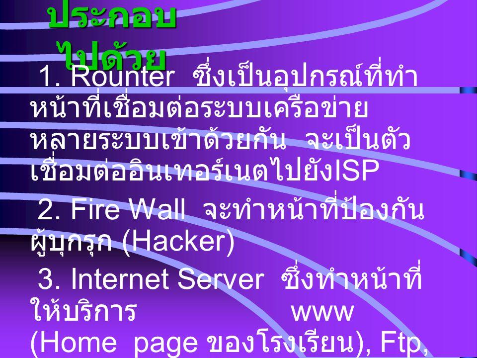 ประกอบ ไปด้วย 1. Rounter ซึ่งเป็นอุปกรณ์ที่ทำ หน้าที่เชื่อมต่อระบบเครือข่าย หลายระบบเข้าด้วยกัน จะเป็นตัว เชื่อมต่ออินเทอร์เนตไปยัง ISP 2. Fire Wall จ