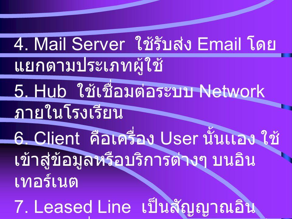 4. Mail Server ใช้รับส่ง Email โดย แยกตามประเภทผู้ใช้ 5. Hub ใช้เชื่อมต่อระบบ Network ภายในโรงเรียน 6. Client คือเครื่อง User นั้นเเอง ใช้ เข้าสู่ข้อม