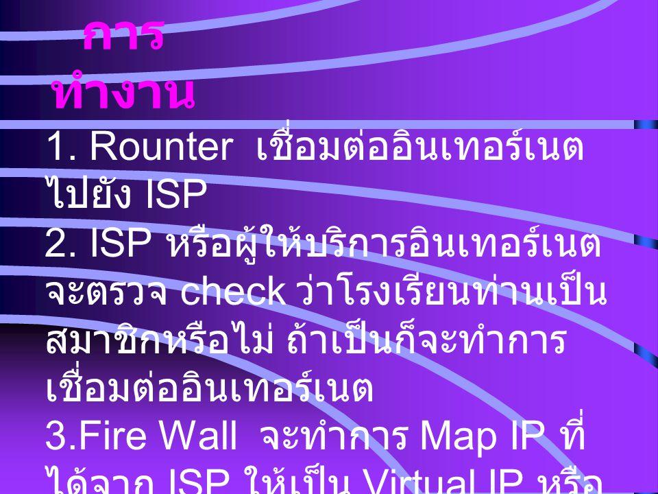 การ ทำงาน 1. Rounter เชื่อมต่ออินเทอร์เนต ไปยัง ISP 2. ISP หรือผู้ให้บริการอินเทอร์เนต จะตรวจ check ว่าโรงเรียนท่านเป็น สมาชิกหรือไม่ ถ้าเป็นก็จะทำการ