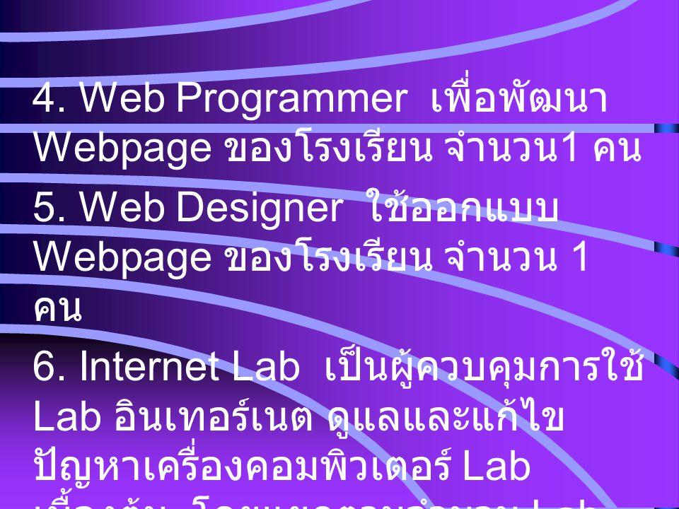 4. Web Programmer เพื่อพัฒนา Webpage ของโรงเรียน จำนวน 1 คน 5. Web Designer ใช้ออกแบบ Webpage ของโรงเรียน จำนวน 1 คน 6. Internet Lab เป็นผู้ควบคุมการใ