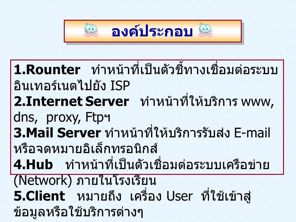 1.Rounter ทำหน้าที่เป็นตัวชี้ทางเชื่อมต่อระบบ อินเทอร์เนตไปยัง ISP 2.Internet Server ทำหน้าที่ให้บริการ www, dns, proxy, Ftp ฯ 3.Mail Server ทำหน้าที่