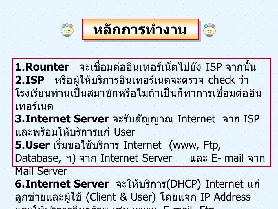 หลักการทำงาน 1.Rounter จะเชื่อมต่ออินเทอร์เน็ตไปยัง ISP จากนั้น 2.ISP หรือผู้ให้บริการอินเทอร์เนตจะตรวจ check ว่า โรงเรียนท่านเป็นสมาชิกหรือไม่ถ้าเป็น
