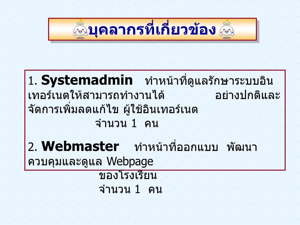 บุคลากรที่เกี่ยวข้อง 1. Systemadmin ทำหน้าที่ดูแลรักษาระบบอิน เทอร์เนตให้สามารถทำงานได้ อย่างปกติและ จัดการเพิ่มลดแก้ไข ผู้ใช้อินเทอร์เนต จำนวน 1 คน 2