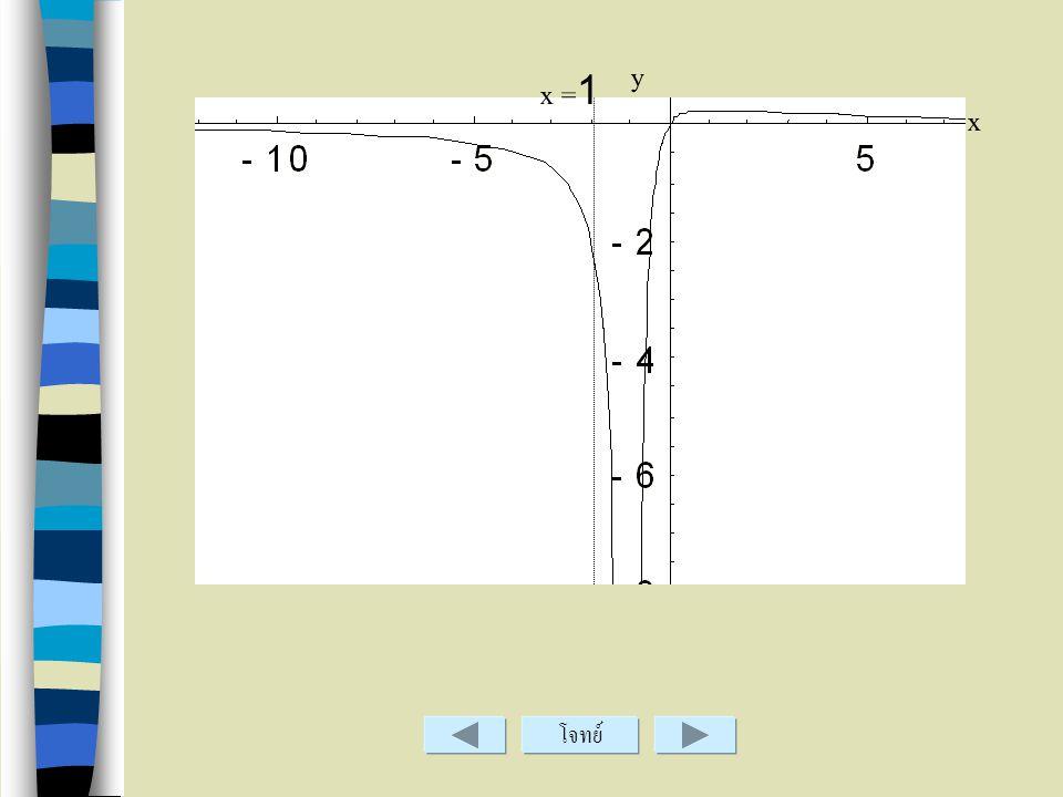 และช่วงที่กราฟเว้าบนคือ และช่วงที่กราฟเว้าล่างคือ จุดสูงสุดสัมพัทธ์คือ, จุดเปลี่ยนเว้าคือ ช่วงที่กราฟเพิ่มขึ้นคือ, ช่วงที่กราฟลดลงคือ ช่วงที่กราฟเว้าบ