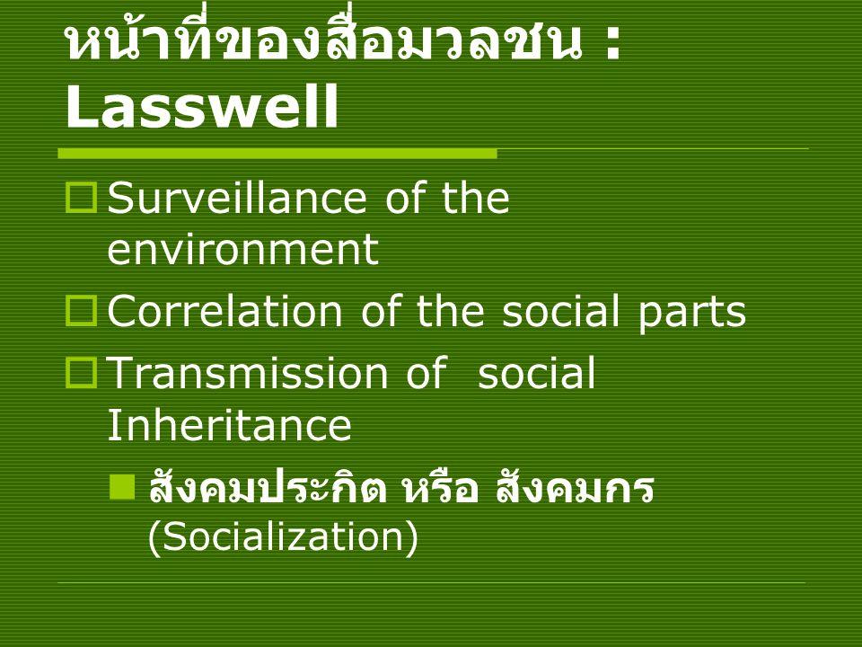 Surveillance of the environment การเสนอข่าว การรายงานข่าว เหตุการณ์ แหล่งข่าว