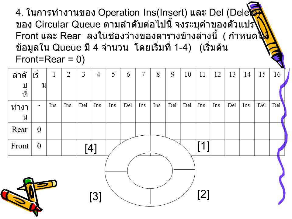 4. ในการทำงานของ Operation Ins(Insert) และ Del (Delete) ของ Circular Queue ตามลำดับต่อไปนี้ จงระบุค่าของตัวแปร Front และ Rear ลงในช่องว่างของตารางข้าง