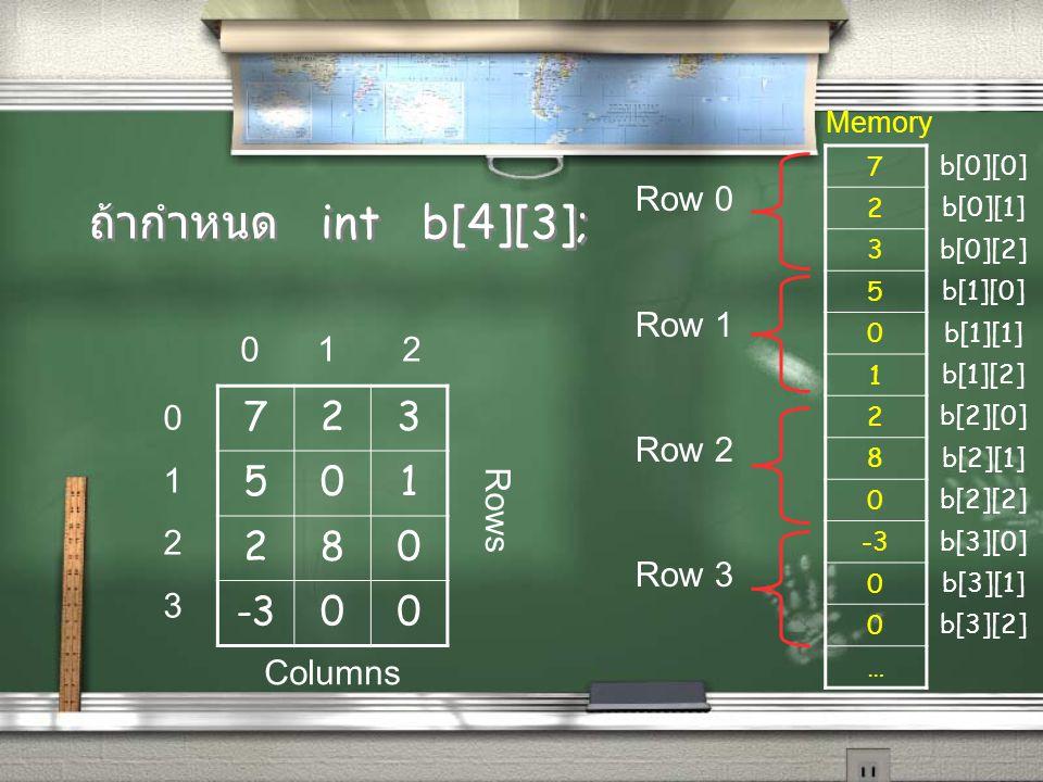 ถ้ากำหนด int b[4][3]; 723 501 280 -300 0 1 2 01230123 Rows Columns 7 2 3 5 0 1 2 8 0 -3 0 0 … Memory b[0][0] b[0][1] b[0][2] b[1][0] b[1][1] b[1][2] b