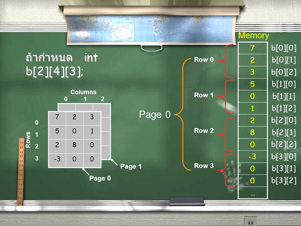 ถ้ากำหนด int b[2][4][3]; 0 1 2 01230123 Rows Columns 7 2 3 5 0 1 2 8 0 -3 0 0 … Memory b[0][0] b[0][1] b[0][2] b[1][0] b[1][1] b[1][2] b[2][0] b[2][1]