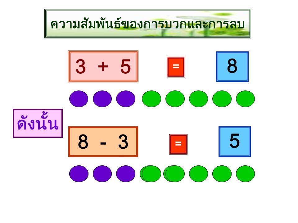 ความสัมพันธ์ของการบวกและการลบ 3 + 5 = 8 8 - 5 = 3 หรือ 8 - 3 = 5 ดังนั้น
