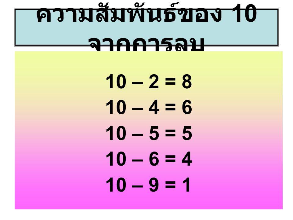 ความสัมพันธ์ของ 10 จากการลบ 10 – 2 = 8 10 – 4 = 6 10 – 5 = 5 10 – 6 = 4 10 – 9 = 1