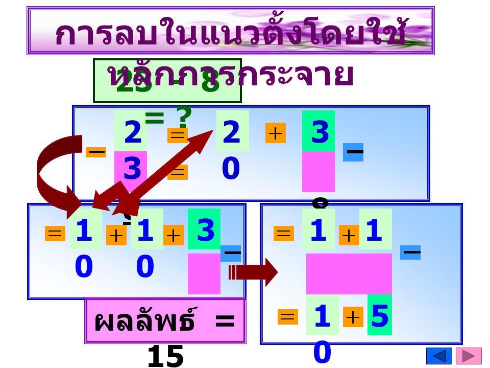 8 2323 2020 3 8 23 - 8 = ? 1010 1010 8 1010 ผลลัพธ์ = 15 31313 8 1010 5 การลบในแนวตั้งโดยใช้ หลักการกระจาย