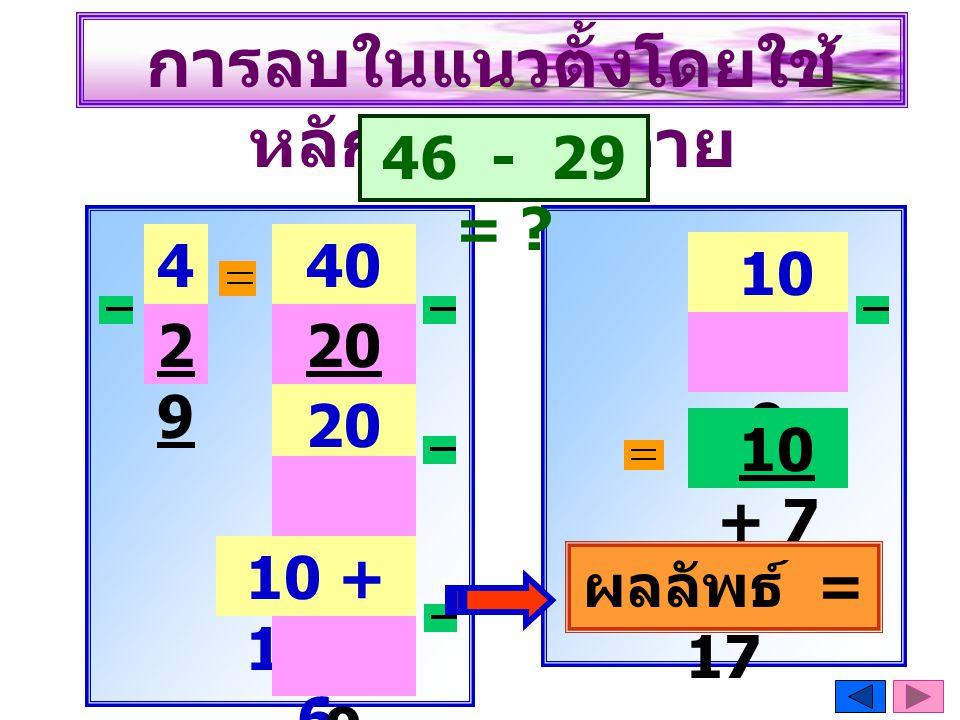 40 + 6 การลบในแนวตั้งโดยใช้ หลักการกระจาย 46 - 29 = ? 4646 2929 20 + 9 20 + 6 9 10 + 10 + 6 9 10 + 16 9 10 + 7 ผลลัพธ์ = 17