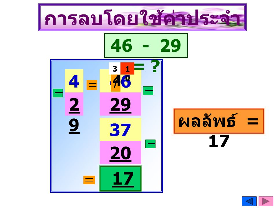 46 การลบโดยใช้ค่าประจำ หลัก 46 - 29 = ? 4646 2929 29 37 20 17 ผลลัพธ์ = 17 1010 3