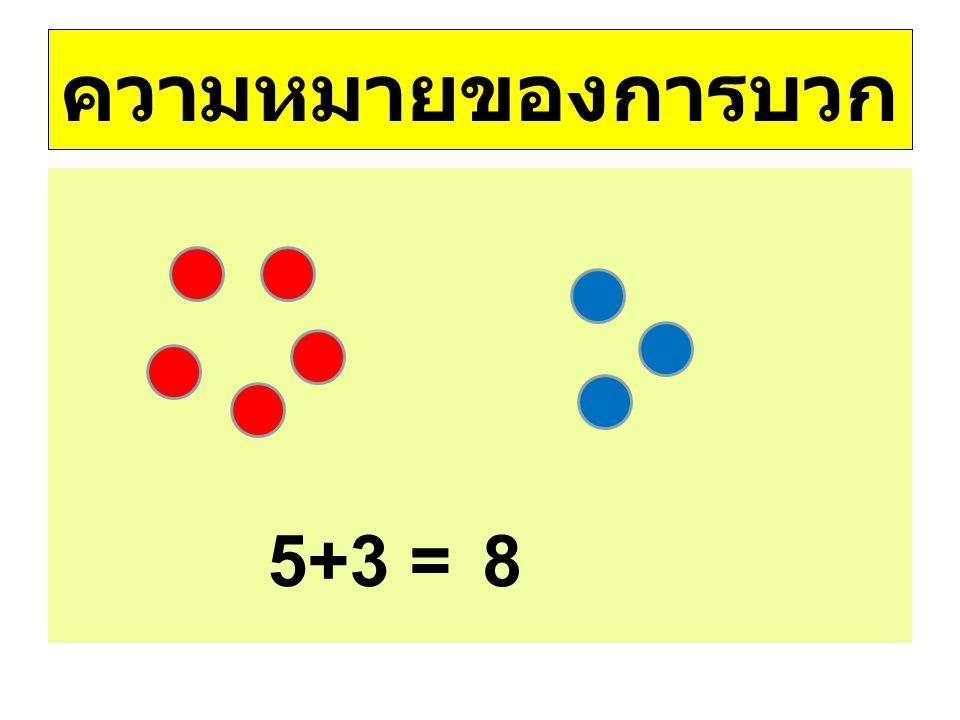 ความหมายของการบวก 5+3 =8