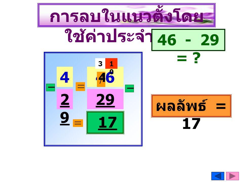 46 การลบในแนวตั้งโดย ใช้ค่าประจำหลัก 46 - 29 = ? 4646 2929 29 17 ผลลัพธ์ = 17 1010 3