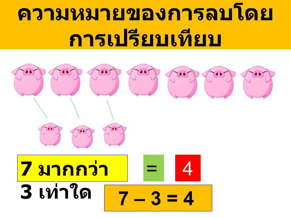 ความหมายของการลบโดย การเปรียบเทียบ 7 มากกว่า 3 เท่าใด =4 7 – 3 = 4