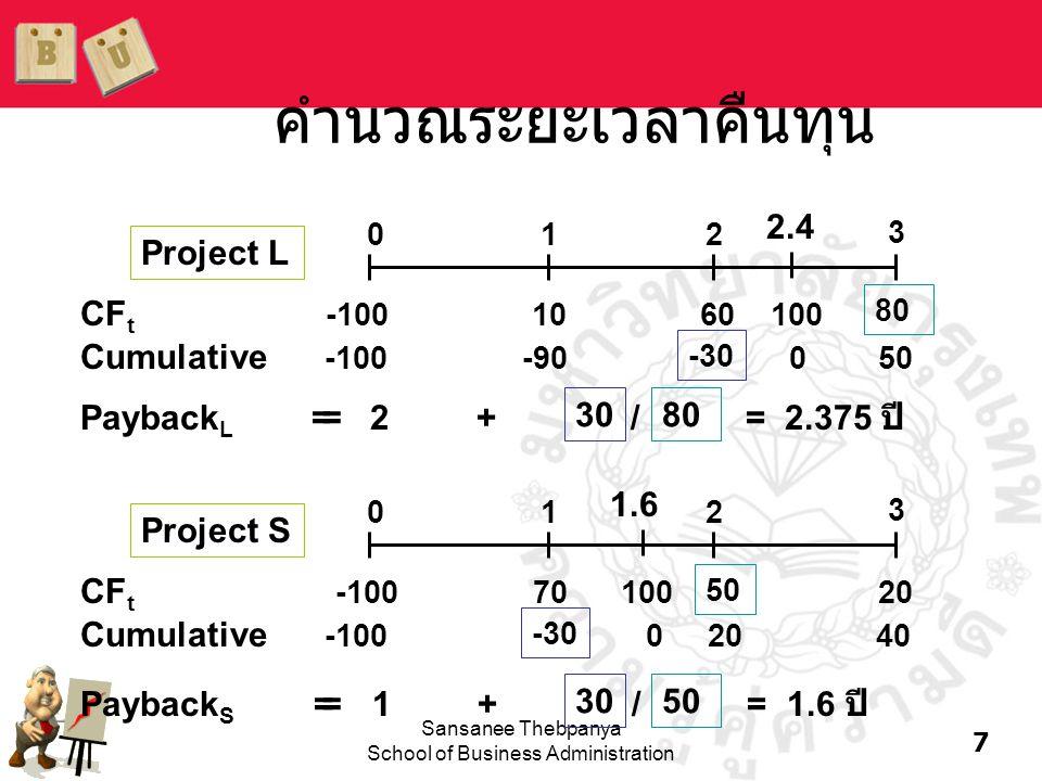 7 Sansanee Thebpanya School of Business Administration คำนวณระยะเวลาคืนทุน Payback L = 2 + / = 2.375 ปี CF t -100 10 60 100 Cumulative -100 -90 0 50 0