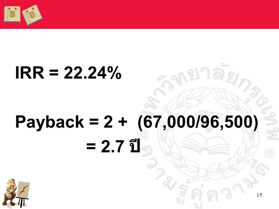 15 IRR = 22.24% Payback = 2 + (67,000/96,500) = 2.7 ปี