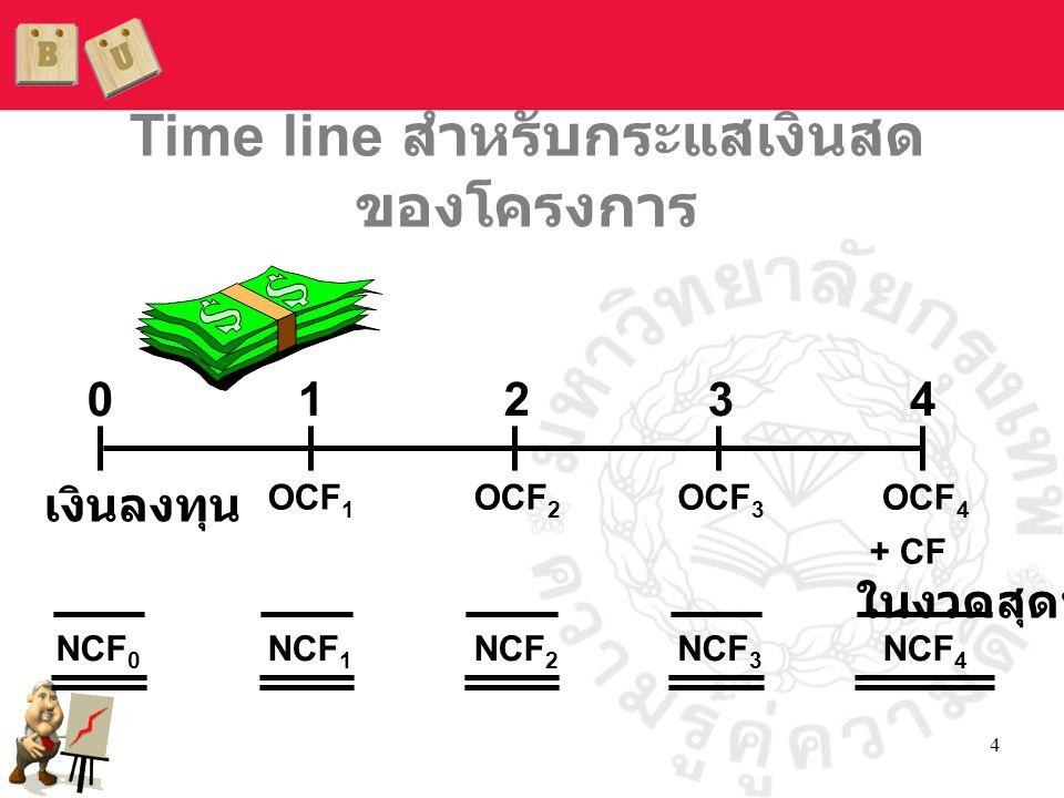 4 01234 เงินลงทุน OCF 1 OCF 2 OCF 3 OCF 4 + CF ในงวดสุดท้าย NCF 0 NCF 1 NCF 2 NCF 3 NCF 4 Time line สำหรับกระแสเงินสด ของโครงการ