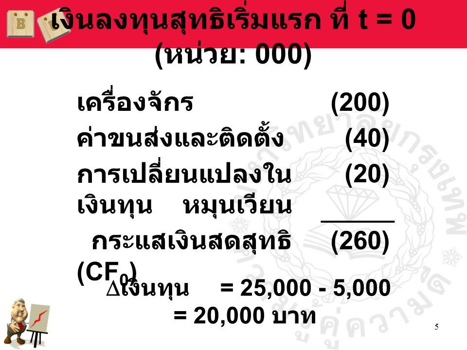 5 เงินลงทุนสุทธิเริ่มแรก ที่ t = 0 ( หน่วย : 000)   เงินทุน = 25,000 - 5,000 = 20,000 บาท   เงินทุน = 25,000 - 5,000 = 20,000 บาท เครื่องจักร (200) ค่าขนส่งและติดตั้ง (40) การเปลี่ยนแปลงใน เงินทุน หมุนเวียน (20) กระแสเงินสดสุทธิ (CF 0 ) (260)