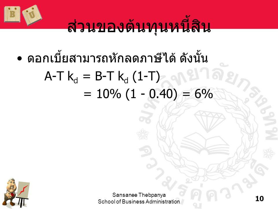 10 Sansanee Thebpanya School of Business Administration ส่วนของต้นทุนหนี้สิน •ดอกเบี้ยสามารถหักลดภาษีได้ ดังนั้น A-T k d = B-T k d (1-T) = 10% (1 - 0.