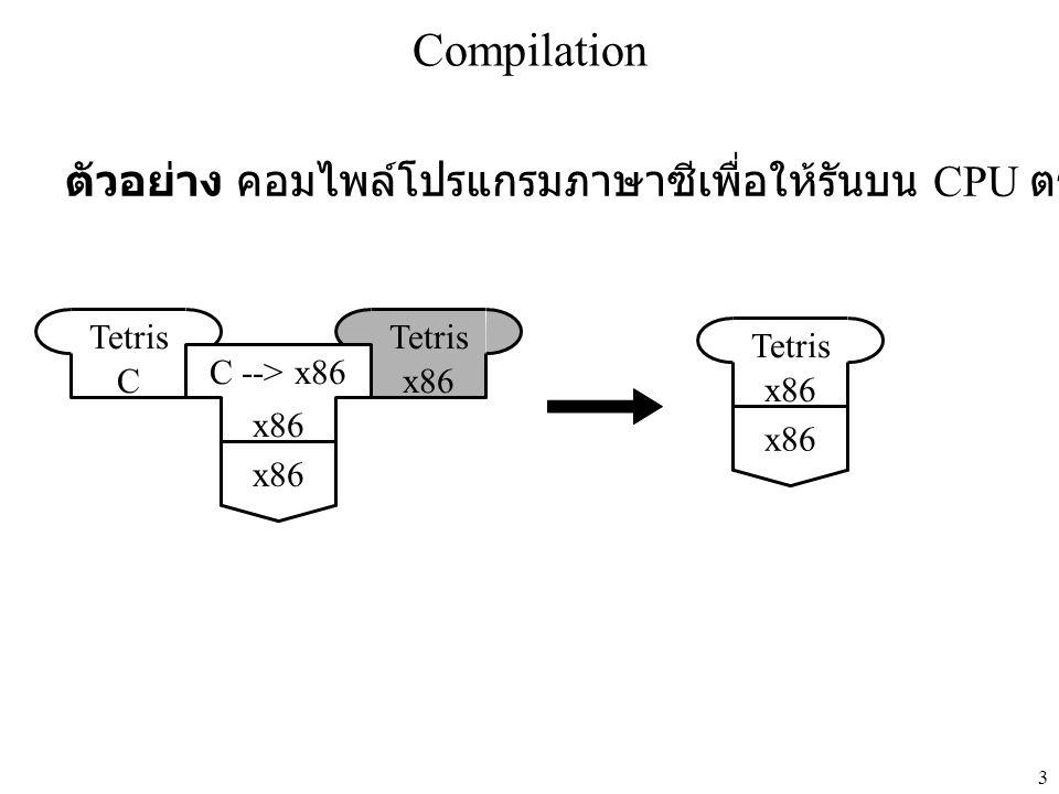 3 Tetris x86C Tetris Compilation x86 ตัวอย่าง คอมไพล์โปรแกรมภาษาซีเพื่อให้รันบน CPU ตระกูล X86 ได้ C --> x86 x86 Tetris x86