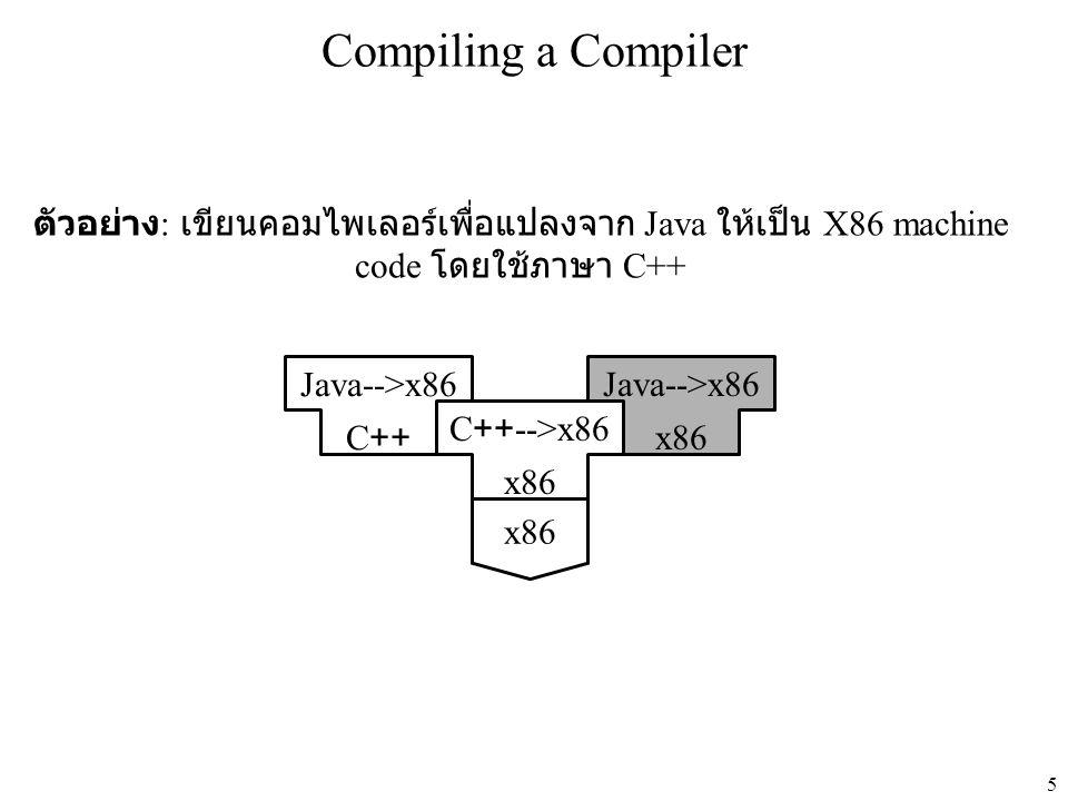 5 x86 Java-->x86 Compiling a Compiler ตัวอย่าง : เขียนคอมไพเลอร์เพื่อแปลงจาก Java ให้เป็น X86 machine code โดยใช้ภาษา C++ Java-->x86 C ++ x86 C ++ -->x86 x86