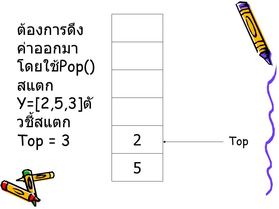 2 5 9 นำค่า 9 เข้ามาเก็บ เป็นตัว แรกโดย ใช้ Push('9') สแตก Y=[9] ตัว ชี้สแตก Top = 9 Top