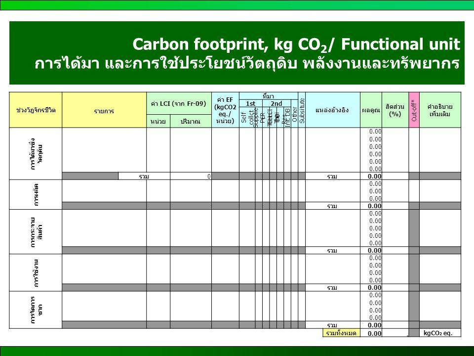 Carbon footprint, kg CO 2 / Functional unit การได้มา และการใช้ประโยชน์วัตถุดิบ พลังงานและทรัพยากร ช่วงวัฎจักรชีวิต ค่า LCI (จาก Fr-09) ค่า EF (kgCO2 e
