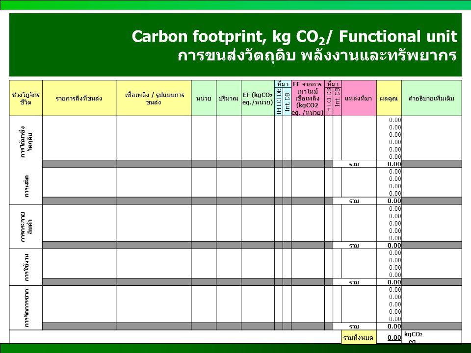 Carbon footprint, kg CO 2 / Functional unit การขนส่งวัตถุดิบ พลังงานและทรัพยากร ช่วงวัฎจักร ชีวิต รายการสิ่งที่ขนส่ง เชื้อเพลิง / รูปแบบการ ขนส่ง หน่ว