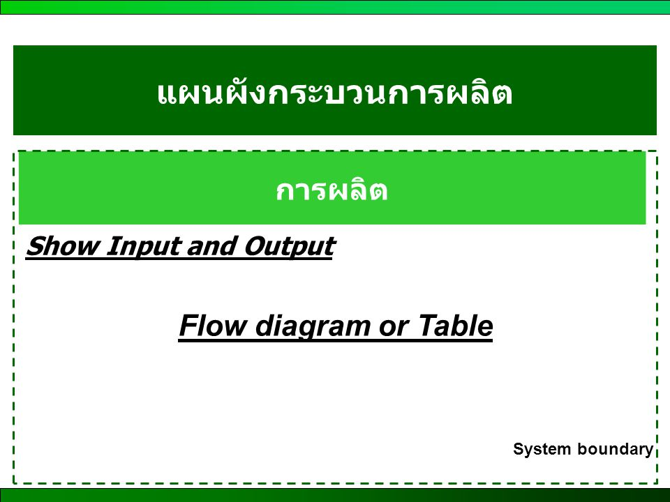 แผนผังกระบวนการผลิต การผลิต Show Input and Output Flow diagram or Table System boundary