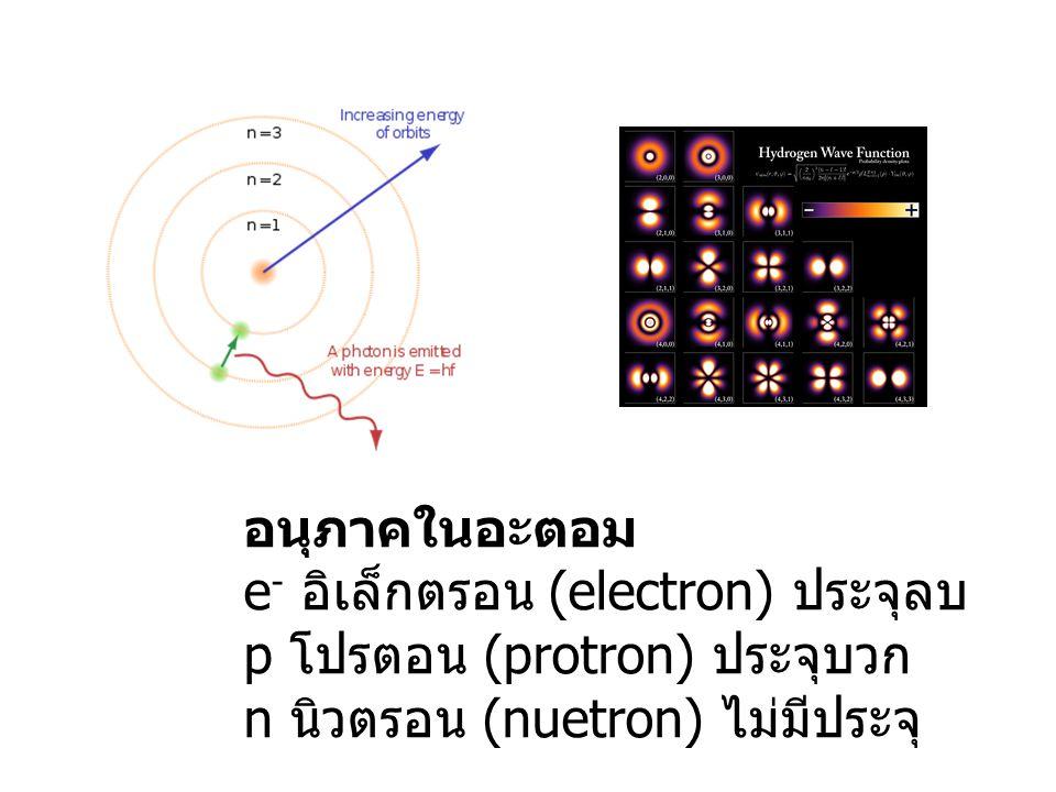 อนุภาคในอะตอม e - อิเล็กตรอน (electron) ประจุลบ p โปรตอน (protron) ประจุบวก n นิวตรอน (nuetron) ไม่มีประจุ