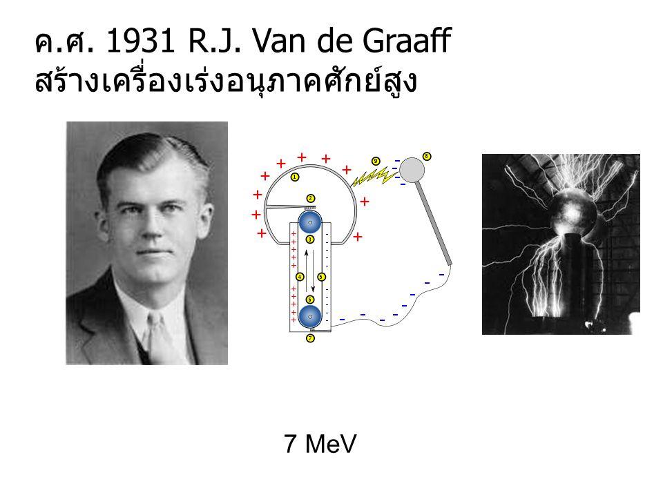 ค. ศ. 1931 R.J. Van de Graaff สร้างเครื่องเร่งอนุภาคศักย์สูง 7 MeV