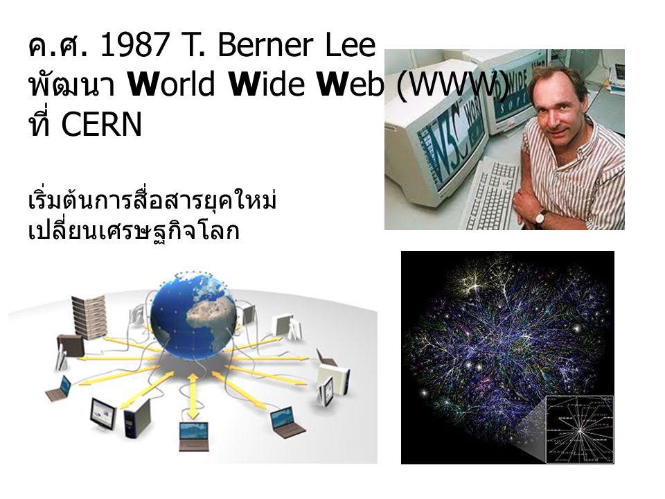 ค. ศ. 1987 T. Berner Lee พัฒนา World Wide Web (WWW) ที่ CERN เริ่มต้นการสื่อสารยุคใหม่ เปลี่ยนเศรษฐกิจโลก