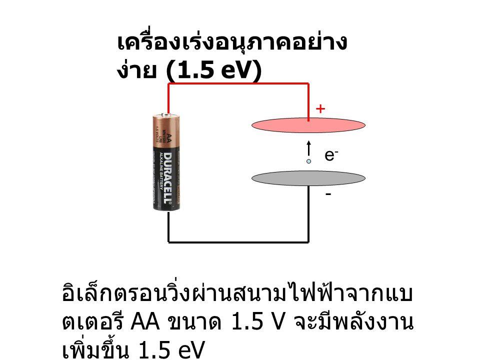 หน่วยของพลังงาน เราใช้หน่วยอิเล็กตรอนโวลต์ (eV) สำหรับพลังงานของ เครื่องเร่งอนุภาค ปัจจุบันเครื่องเร่งอนุภาคสมัยใหม่มี พลังงานในช่วง MeV = 10 6 eV ( ล้าน ) GeV = 10 9 eV ( พันล้าน ) TeV = 10 12 eV ( ล้านล้าน )