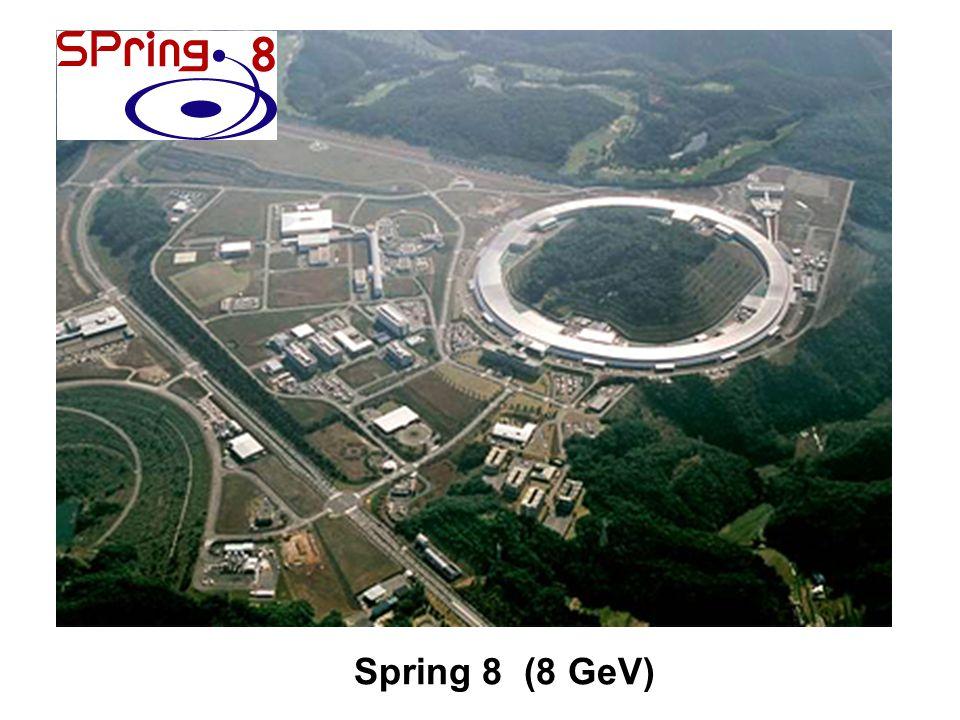 Spring 8 (8 GeV)