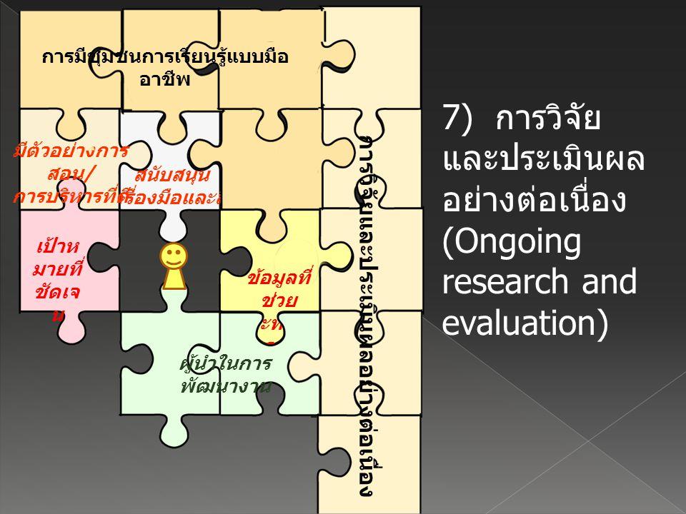 เป้าห มายที่ ชัดเจ น ข้อมูลที่ ช่วย สะท้อน ผลการ ทำงาน ผู้นำในการ พัฒนางาน สนับสนุน เครื่องมือและสื่อ มีตัวอย่างการ สอน / การบริหารที่ดี การวิจัยและปร