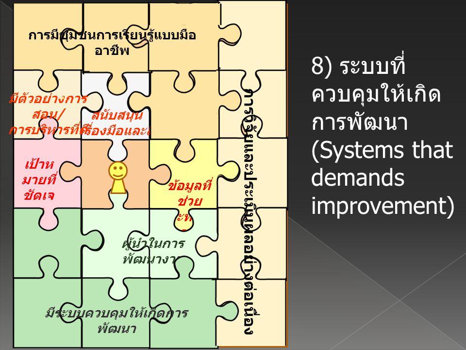 เป้าห มายที่ ชัดเจ น ข้อมูลที่ ช่วย สะท้อน ผลการ ทำงาน ผู้นำในการ พัฒนางาน สนับสนุน เครื่องมือและสื่อ มีตัวอย่างการ สอน / การบริหารที่ดี มีระบบควบคุมใ