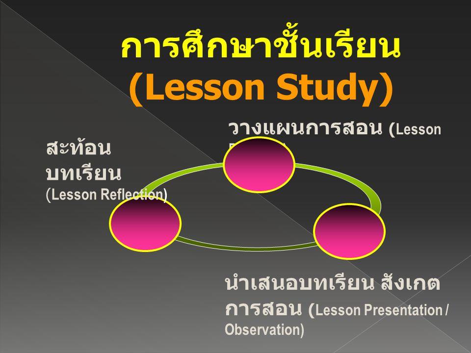 การศึกษาชั้นเรียน (Lesson Study) วางแผนการสอน (Lesson Planning) นำเสนอบทเรียน สังเกต การสอน (Lesson Presentation / Observation) สะท้อน บทเรียน ( Lesso